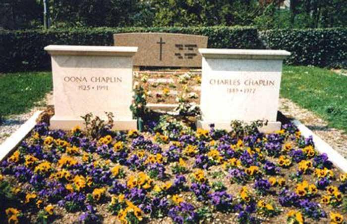El lugar de descanso definitivo de Chaplin